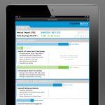 SAP SuccessFactors ROI Calculator